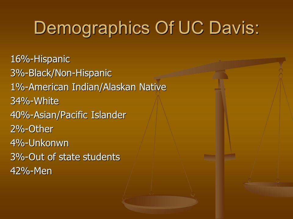 Demographics Of UC Davis: 16%-Hispanic 3%-Black/Non-Hispanic 1%-American Indian/Alaskan Native 34%-White 40%-Asian/Pacific Islander 2%-Other 4%-Unkonw