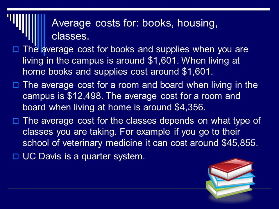 Average costs for: books, housing, classes.  The average cost for books and supplies when you are living in the campus is around $1,601. When living