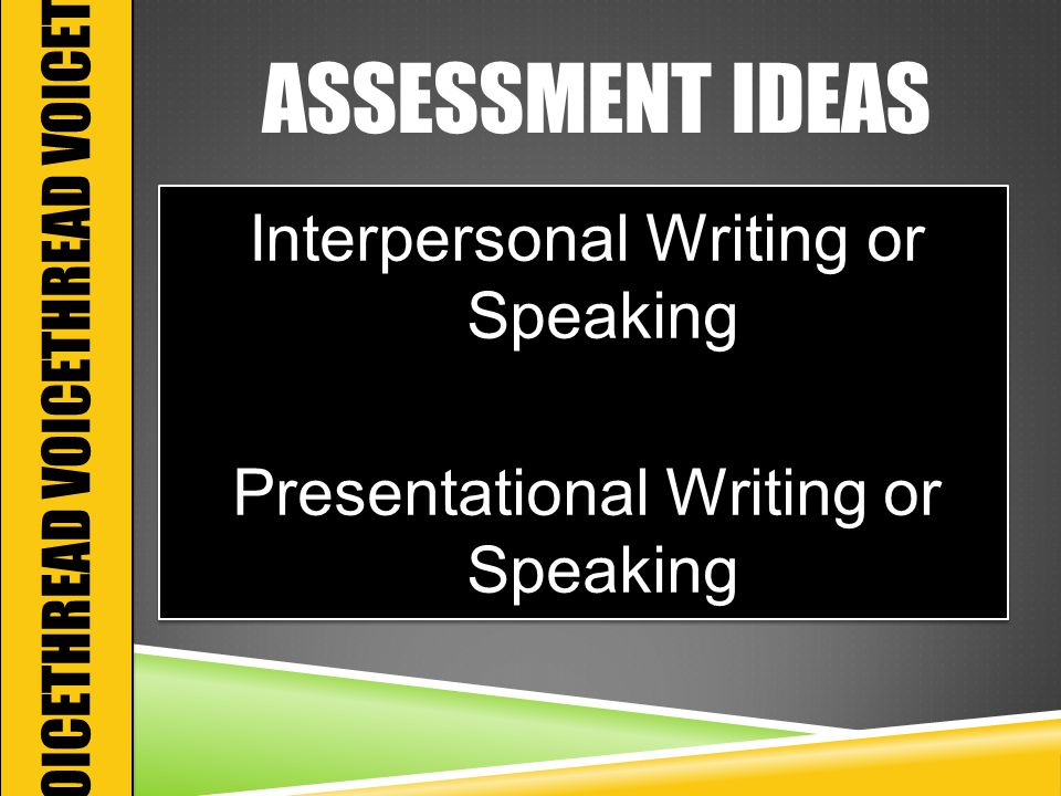 ASSESSMENT IDEAS Interpersonal Writing or Speaking Presentational Writing or Speaking Interpersonal Writing or Speaking Presentational Writing or Speaking VOICETHREAD VOICETHREAD VOICETH