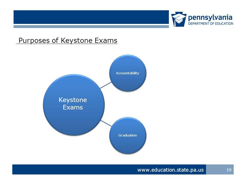 www.education.state.pa.us Purposes of Keystone Exams 19 Accountability Graduation Keystone Exams