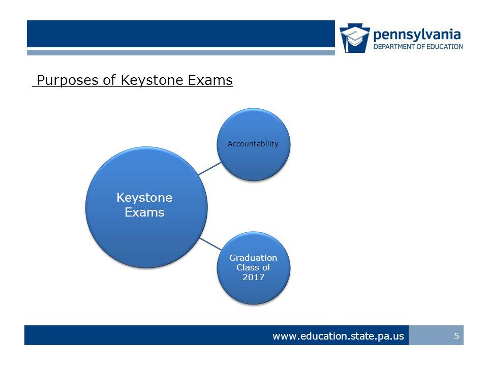 www.education.state.pa.us Purposes of Keystone Exams 5 Accountability Graduation Class of 2017 Keystone Exams