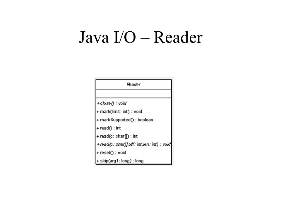 Java I/O – Reader