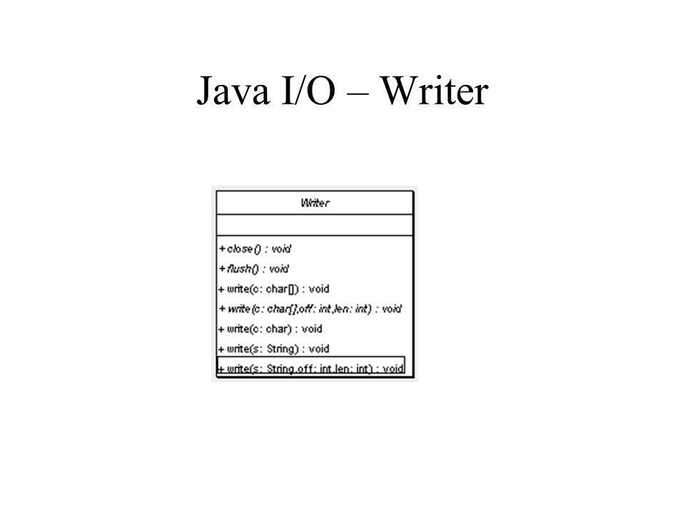 Java I/O – Writer
