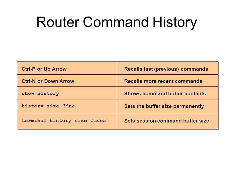 Ctrl-P or Up ArrowRecalls last (previous) commands Ctrl-N or Down ArrowRecalls more recent commands show history Shows command buffer contents history size line Sets the buffer size permanently Router Command History terminal history size lines Sets session command buffer size