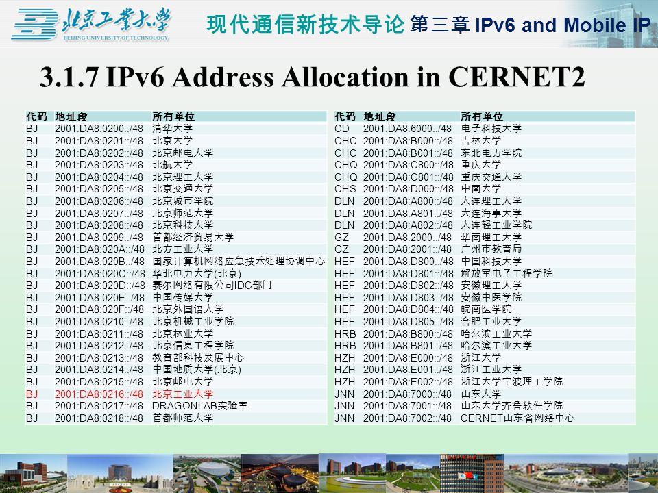 3.1.7 IPv6 Address Allocation in CERNET2 代码地址段所有单位 BJ2001:DA8:0200::/48 清华大学 BJ2001:DA8:0201::/48 北京大学 BJ2001:DA8:0202::/48 北京邮电大学 BJ2001:DA8:0203::/48 北航大学 BJ2001:DA8:0204::/48 北京理工大学 BJ2001:DA8:0205::/48 北京交通大学 BJ2001:DA8:0206::/48 北京城市学院 BJ2001:DA8:0207::/48 北京师范大学 BJ2001:DA8:0208::/48 北京科技大学 BJ2001:DA8:0209::/48 首都经济贸易大学 BJ2001:DA8:020A::/48 北方工业大学 BJ2001:DA8:020B::/48 国家计算机网络应急技术处理协调中心 BJ2001:DA8:020C::/48 华北电力大学 ( 北京 ) BJ2001:DA8:020D::/48 赛尔网络有限公司 IDC 部门 BJ2001:DA8:020E::/48 中国传媒大学 BJ2001:DA8:020F::/48 北京外国语大学 BJ2001:DA8:0210::/48 北京机械工业学院 BJ2001:DA8:0211::/48 北京林业大学 BJ2001:DA8:0212::/48 北京信息工程学院 BJ2001:DA8:0213::/48 教育部科技发展中心 BJ2001:DA8:0214::/48 中国地质大学 ( 北京 ) BJ2001:DA8:0215::/48 北京邮电大学 BJ2001:DA8:0216::/48 北京工业大学 BJ2001:DA8:0217::/48 DRAGONLAB 实验室 BJ2001:DA8:0218::/48 首都师范大学 代码地址段所有单位 CD2001:DA8:6000::/48 电子科技大学 CHC2001:DA8:B000::/48 吉林大学 CHC2001:DA8:B001::/48 东北电力学院 CHQ2001:DA8:C800::/48 重庆大学 CHQ2001:DA8:C801::/48 重庆交通大学 CHS2001:DA8:D000::/48 中南大学 DLN2001:DA8:A800::/48 大连理工大学 DLN2001:DA8:A801::/48 大连海事大学 DLN2001:DA8:A802::/48 大连轻工业学院 GZ2001:DA8:2000::/48 华南理工大学 GZ2001:DA8:2001::/48 广州市教育局 HEF2001:DA8:D800::/48 中国科技大学 HEF2001:DA8:D801::/48 解放军电子工程学院 HEF2001:DA8:D802::/48 安徽理工大学 HEF2001:DA8:D803::/48 安徽中医学院 HEF2001:DA8:D804::/48 皖南医学院 HEF2001:DA8:D805::/48 合肥工业大学 HRB2001:DA8:B800::/48 哈尔滨工业大学 HRB2001:DA8:B801::/48 哈尔滨工业大学 HZH2001:DA8:E000::/48 浙江大学 HZH2001:DA8:E001::/48 浙江工业大学 HZH2001:DA8:E002::/48 浙江大学宁波理工学院 JNN2001:DA8:7000::/48 山东大学 JNN2001:DA8:7001::/48 山东大学齐鲁软件学院 JNN2001:DA8:7002::/48 CERNET 山东省网络中心