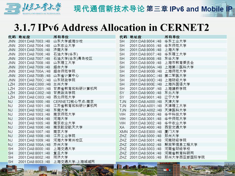 现代通信新技术导论 第三章 IPv6 and Mobile IP 3.1.7 IPv6 Address Allocation in CERNET2 代码地址段所有单位 JNN2001:DA8:7003::/48 山东大学威海分校 JNN2001:DA8:7004::/48 山东农业大学 JNN2001:DA8:7005::/48 济南大学 JNN2001:DA8:7006::/48 石油大学 ( 华东 ) JNN2001:DA8:7007::/48 石油大学 ( 华东 ) 青岛校区 JNN2001:DA8:7008::/48 山东理工大学 JNN2001:DA8:7009::/48 烟台大学 JNN2001:DA8:700A::/48 烟台师范学院 JNN2001:DA8:700B::/48 山东省计算中心 JNN2001:DA8:700C::/48 山东财政学院 LZH2001:DA8:C000::/48 兰州大学 LZH2001:DA8:C001::/48 甘肃省教育和科研计算机网 LZH2001:DA8:C002::/48 甘肃政法学院 LZH2001:DA8:C003::/48 西北师范大学 NJ2001:DA8:1000::/48 CERNET2 核心节点 - 南京 NJ2001:DA8:1001::/48 江苏省教育和科研计算机网 NJ2001:DA8:1002::/48 东南大学 NJ2001:DA8:1003::/48 南京师范大学 NJ2001:DA8:1004::/48 河海大学 NJ2001:DA8:1005::/48 南京农业大学 NJ2001:DA8:1006::/48 南京航空航天大学 NJ2001:DA8:1007::/48 南京大学 NJ2001:DA8:1008::/48 江苏工业学院 NJ2001:DA8:1009::/48 河海大学常州校区 NJ2001:DA8:100A::/48 苏州大学 SH2001:DA8:8000::/48 上海交通大学 SH2001:DA8:8001::/48 复旦大学 SH2001:DA8:8002::/48 同济大学 SH2001:DA8:8003::/48 上海交通大学 - 上海城域网 代码地址段所有单位 SH2001:DA8:8004::/48 华东工业大学 SH2001:DA8:8005::/48 华东师范大学 SH2001:DA8:8006::/48 上海大学 SH2001:DA8:8007::/48 华东理工大学 SH2001:DA8:8008::/48 东华大学 SH2001:DA8:8009::/48 上海市教育委员会 SH2001:DA8:800A::/48 上海第二医科大学 SH2001:DA8:800B::/48 上海师范大学 SH2001:DA8:800C::/48 第二军医大学 SH2001:DA8:800D::/48 上海财经大学 SH2001:DA8:800E::/48 上海外国语大学 SH2001:DA8:800F::/48 上海建桥学院 SY2001:DA8:9000::/48 东北大学 SY2001:DA8:9001::/48 辽宁大学 TJN2001:DA8:A000::/48 天津大学 TJN2001:DA8:A001::/48 天津理工大学 TJN2001:DA8:A002::/48 天津医科大学 WH2001:DA8:3000::/48 华中科技大学 WH2001:DA8:3001::/48 华中师范大学 WH2001:DA8:3002::/48 华中农业大学 XA2001:DA8:4000::/48 西安交通大学 XMN2001:DA8:E800::/48 厦门大学 ZHZ2001:DA8:5000::/48 郑州大学 ZHZ2001:DA8:5001::/48 河南财经学院 ZHZ2001:DA8:5002::/48 解放军信息工程大学 ZHZ2001:DA8:5003::/48 河南省财经学校 ZHZ2001:DA8:5004::/48 河南省教育科研网 ZHZ2001:DA8:5005::/48 郑州大学西亚斯国际学院