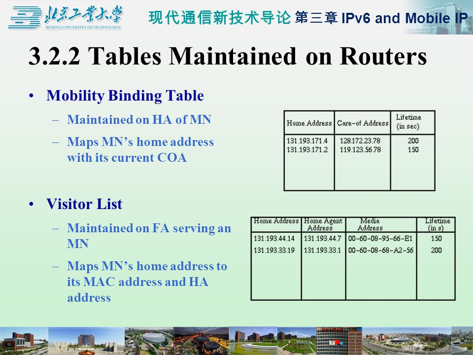 现代通信新技术导论 第三章 IPv6 and Mobile IP 3.2.2 Tables Maintained on Routers Mobility Binding Table –Maintained on HA of MN –Maps MN's home address with its current COA Visitor List –Maintained on FA serving an MN –Maps MN's home address to its MAC address and HA address