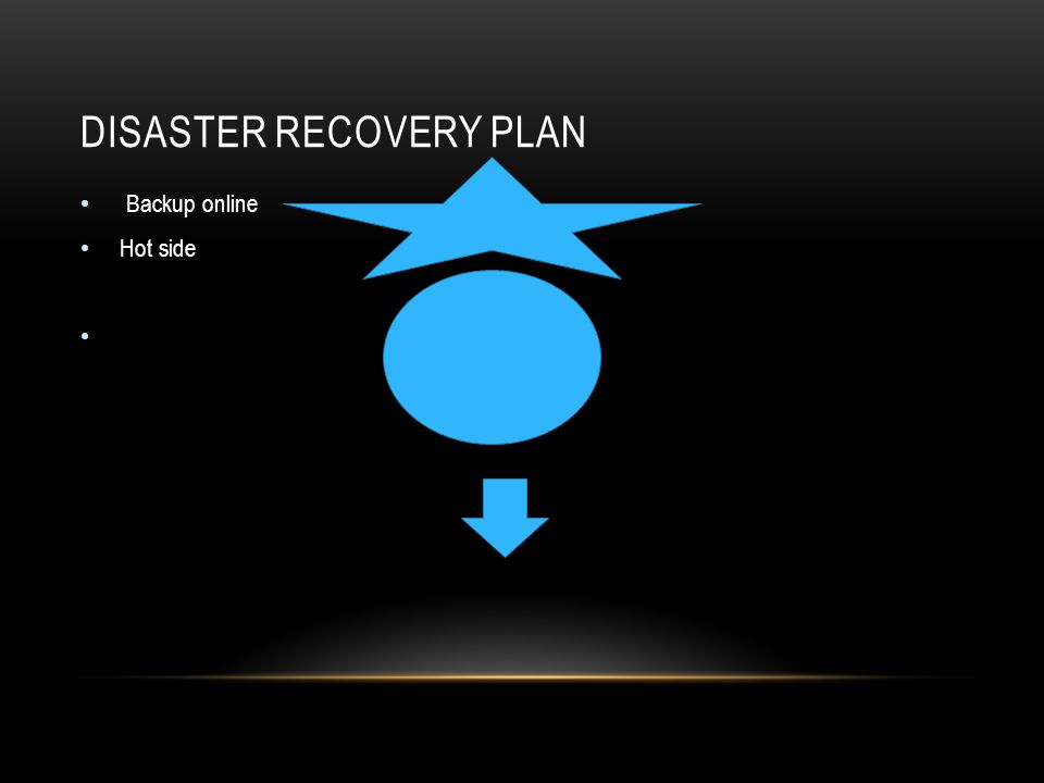 DISASTER RECOVERY PLAN Backup online Hot side