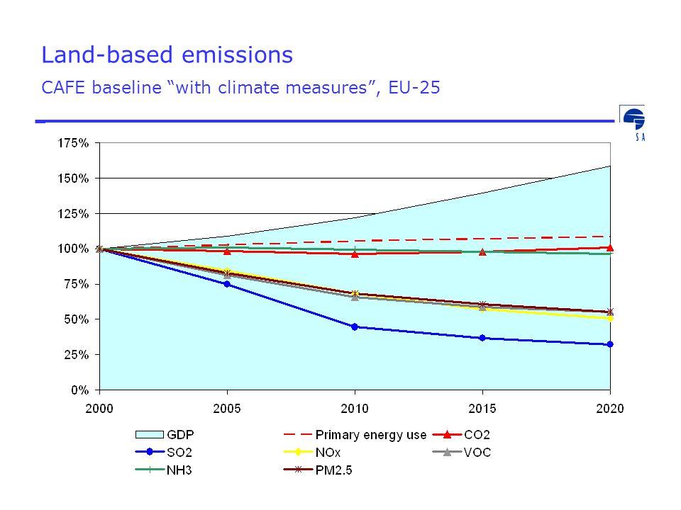 Land-based emissions CAFE baseline with climate measures , EU-25