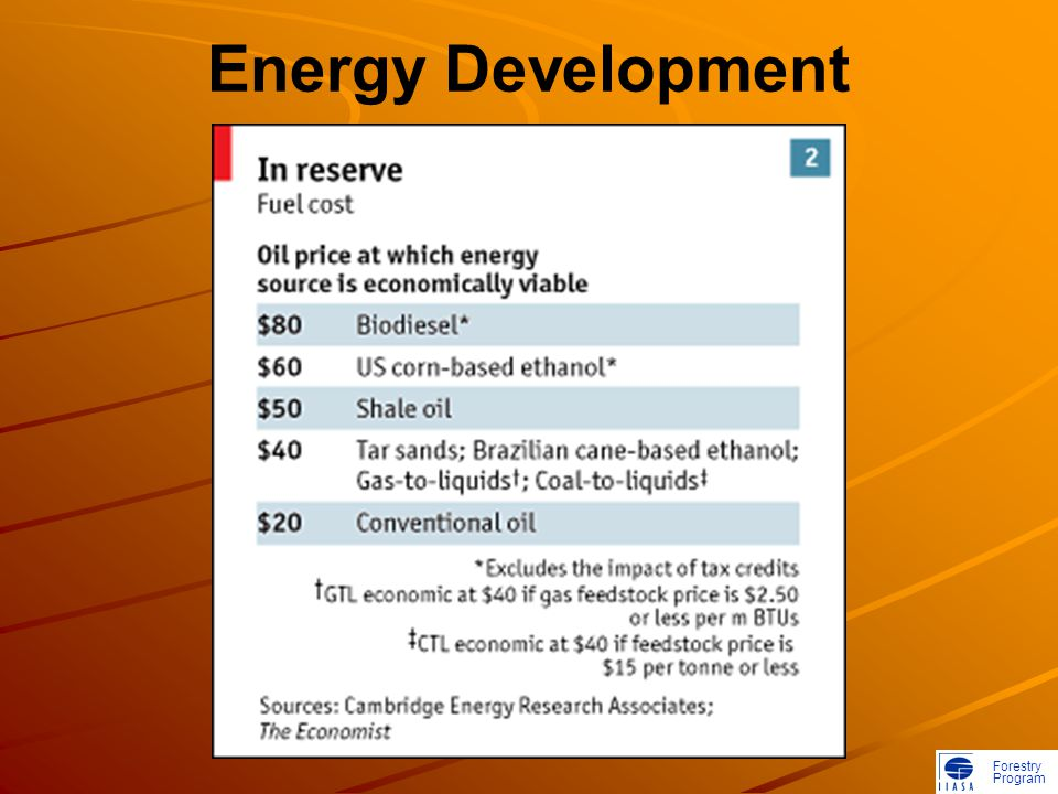 Forestry Program Energy Development
