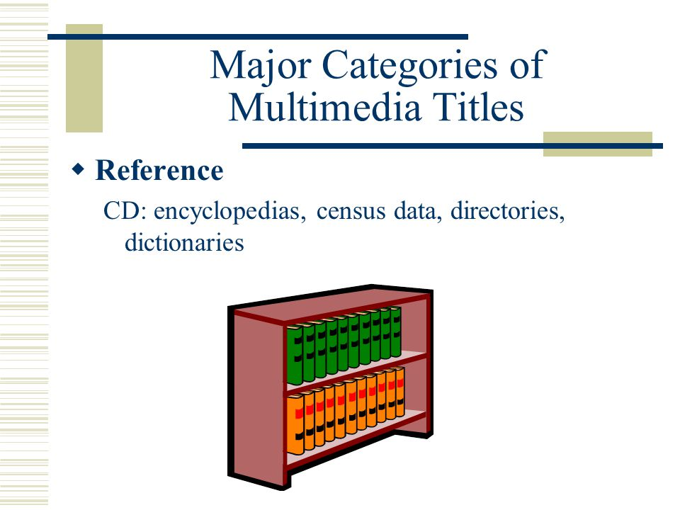 Major Categories of Multimedia Titles  Reference CD: encyclopedias, census data, directories, dictionaries