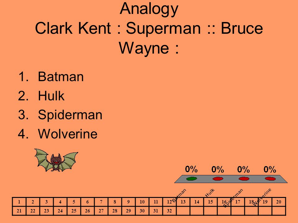 Analogy Clark Kent : Superman :: Bruce Wayne : 1.Batman 2.Hulk 3.Spiderman 4.Wolverine 1234567891011121314151617181920 212223242526272829303132