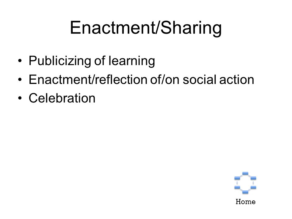 Enactment/Sharing Publicizing of learning Enactment/reflection of/on social action Celebration Home
