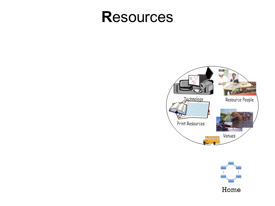 Resources Home