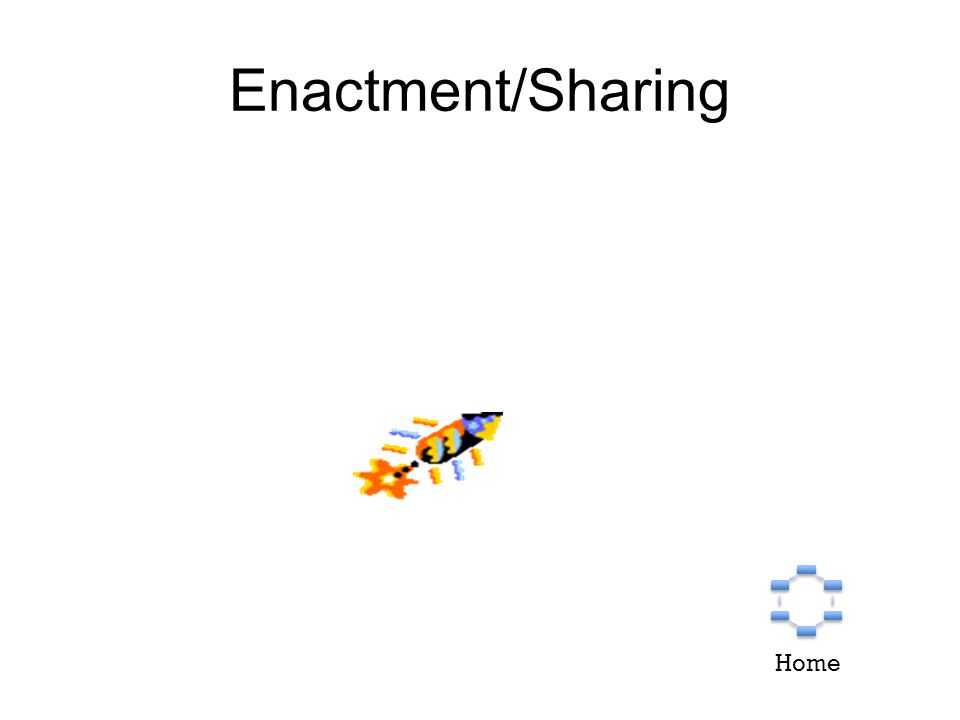 Enactment/Sharing Home
