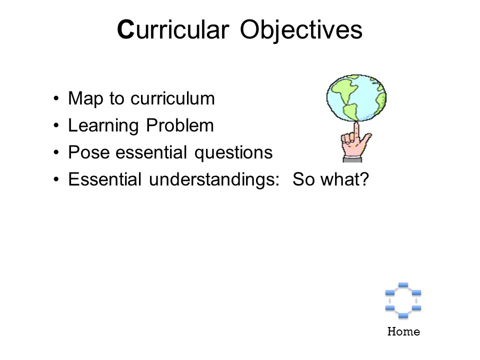 Curricular Objectives Map to curriculum Learning Problem Pose essential questions Essential understandings: So what? Home