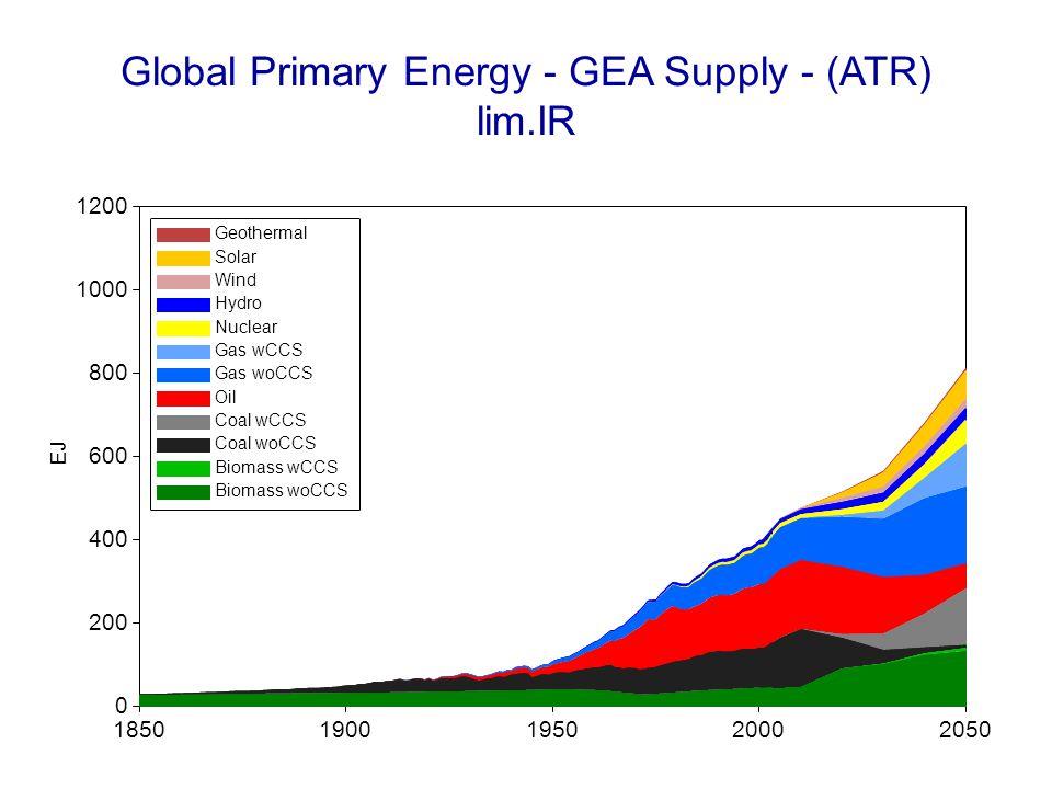 Global Primary Energy - GEA Supply - (ATR) lim.IR 18501900195020002050 EJ 0 200 400 600 800 1000 1200 Geothermal Solar Wind Hydro Nuclear Gas wCCS Gas woCCS Oil Coal wCCS Coal woCCS Biomass wCCS Biomass woCCS
