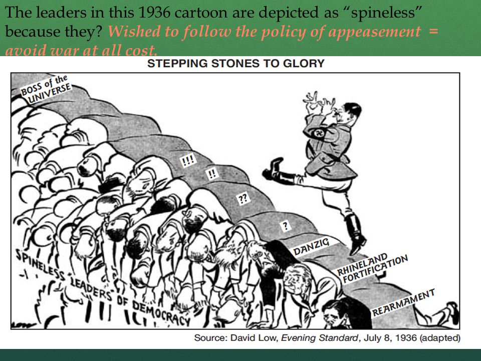 """The leaders in this 1936 cartoon are depicted as """"spineless"""" because they? Wished to follow the policy of appeasement = avoid war at all cost."""