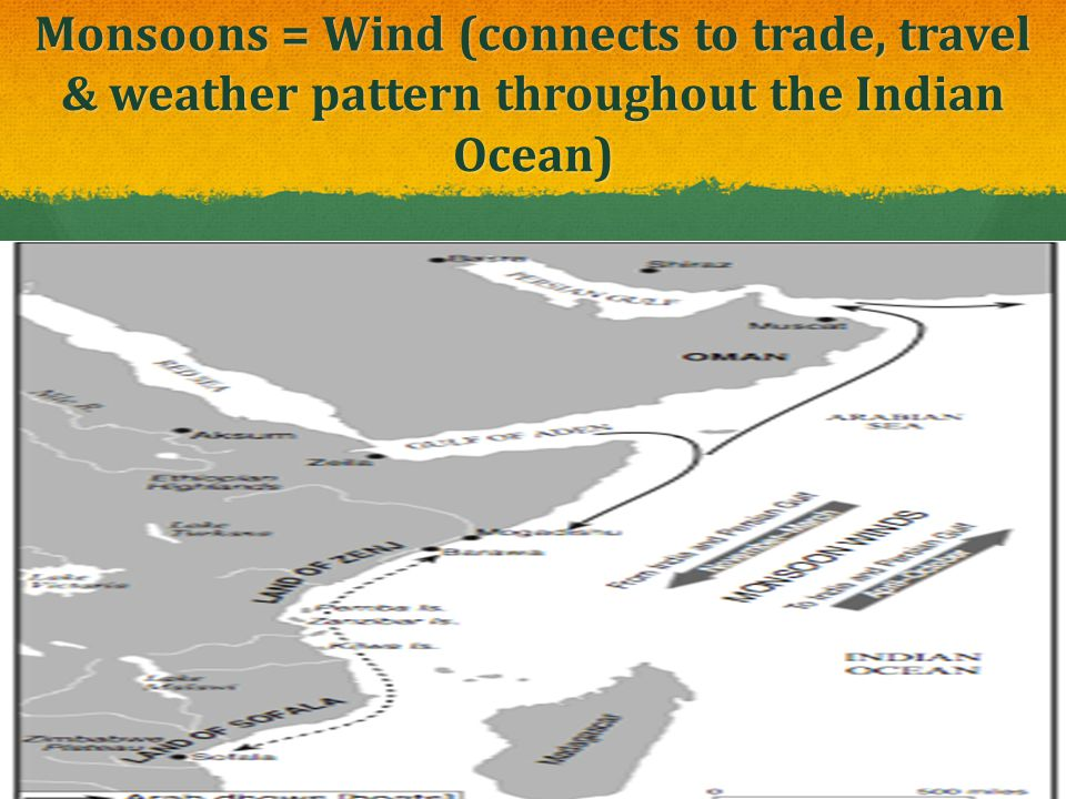 Monsoons = Wind (connects to trade, travel & weather pattern throughout the Indian Ocean)