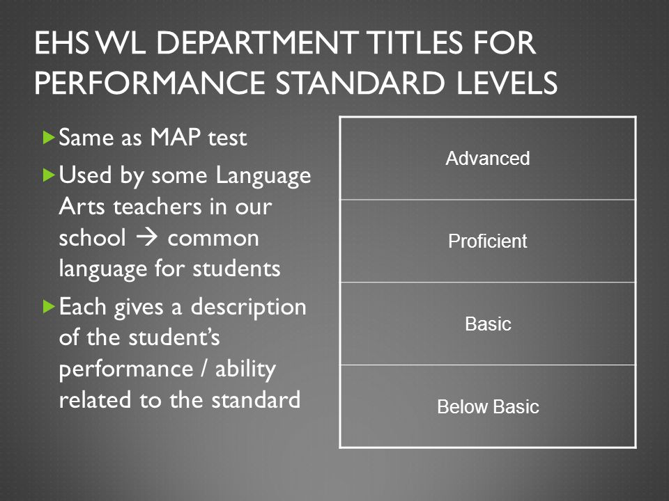 EHS WL DEPARTMENT TITLES FOR PERFORMANCE STANDARD LEVELS  Same as MAP test  Used by some Language Arts teachers in our school  common language for students  Each gives a description of the student's performance / ability related to the standard Advanced Proficient Basic Below Basic