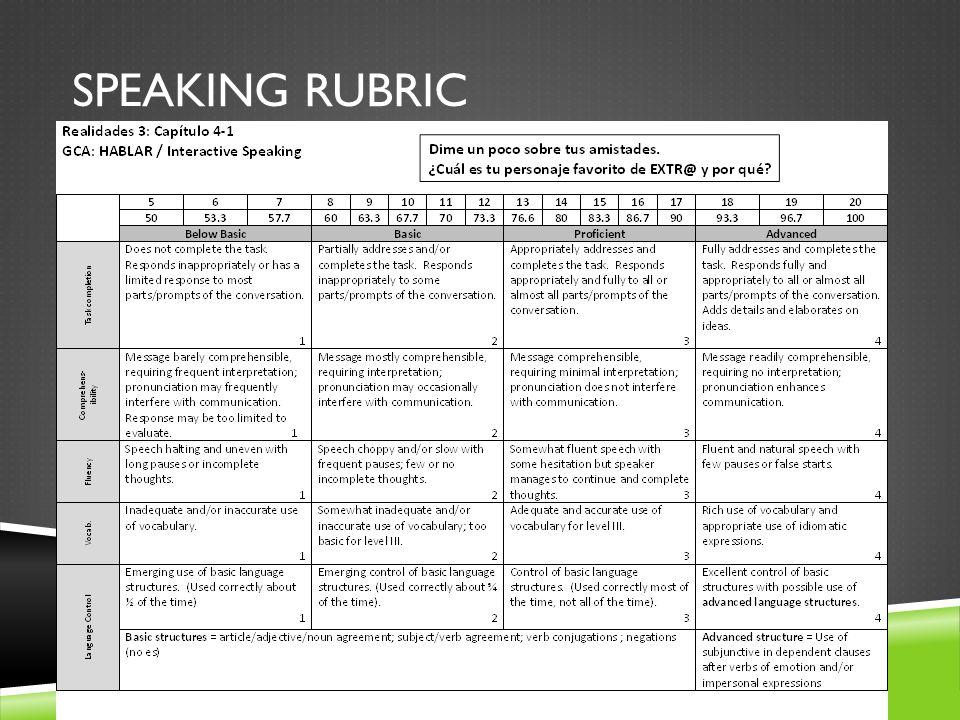 SPEAKING RUBRIC