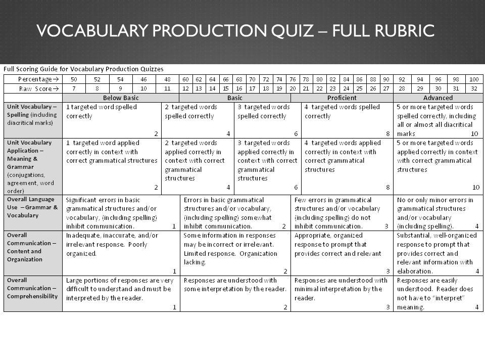 VOCABULARY PRODUCTION QUIZ – FULL RUBRIC