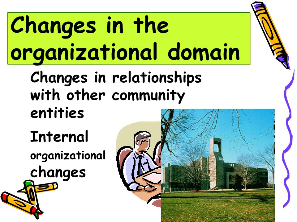 Changes in the organizational domain Changes in the organizational domain Changes in physical facilities Introduction of major automation Introduction of revenue- generating activities