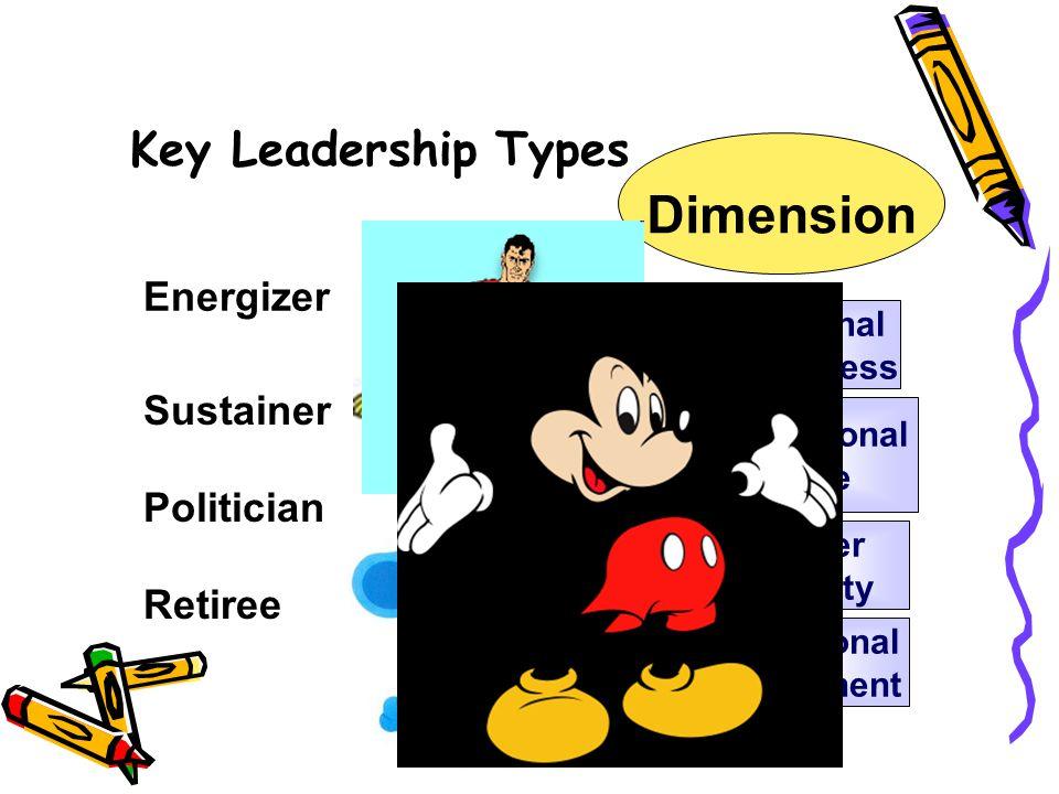 Library leadership implies... Library leadership implies...