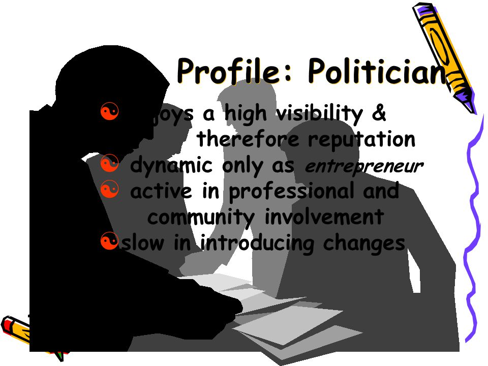 Key Leadership Types Reputational effectiveness Organizational change Leader activity Energizer Professional involvement Dimension Sustainer Politician Retiree