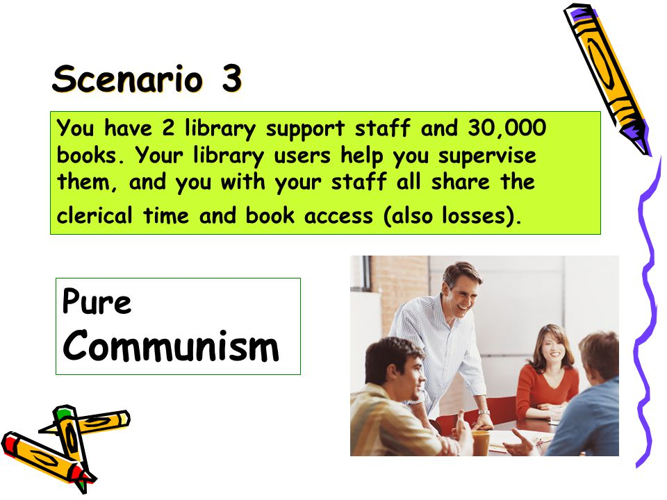 Scenario 2 FASCISM You have as yet no library support staff and 30,000 books.
