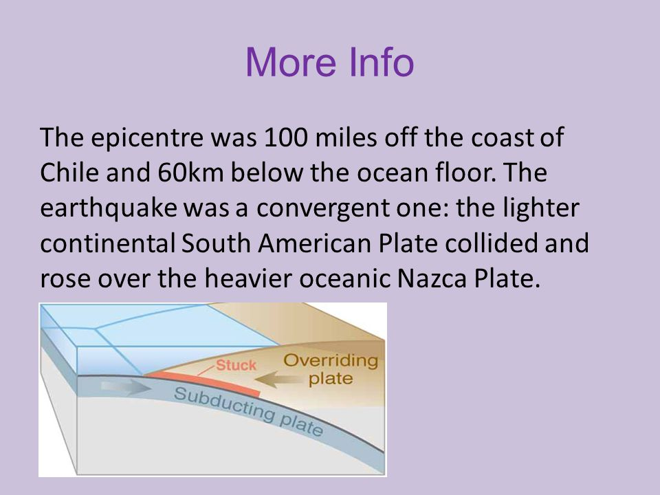 More Info The epicentre was 100 miles off the coast of Chile and 60km below the ocean floor.