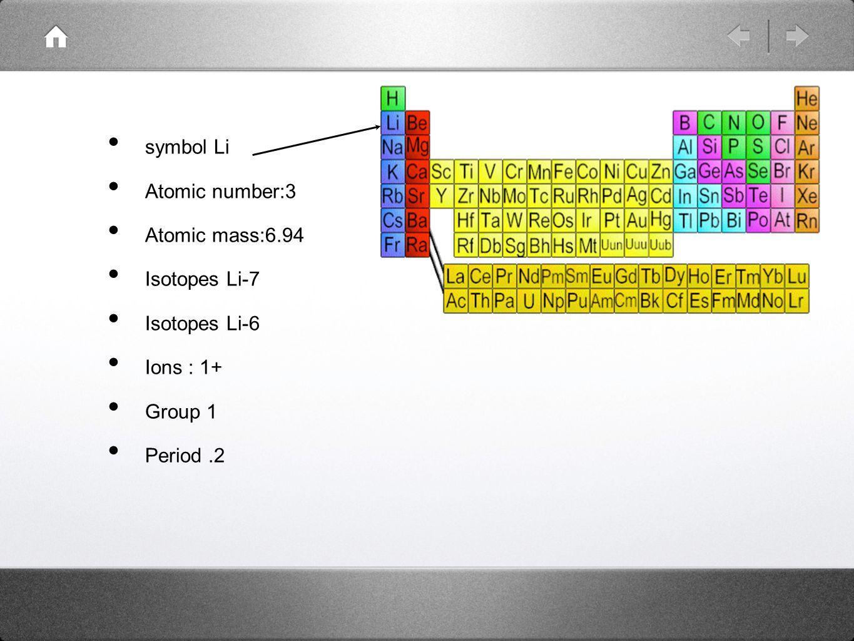 symbol Li Atomic number:3 Atomic mass:6.94 Isotopes Li-7 Isotopes Li-6 Ions : 1+ Group 1 Period.2
