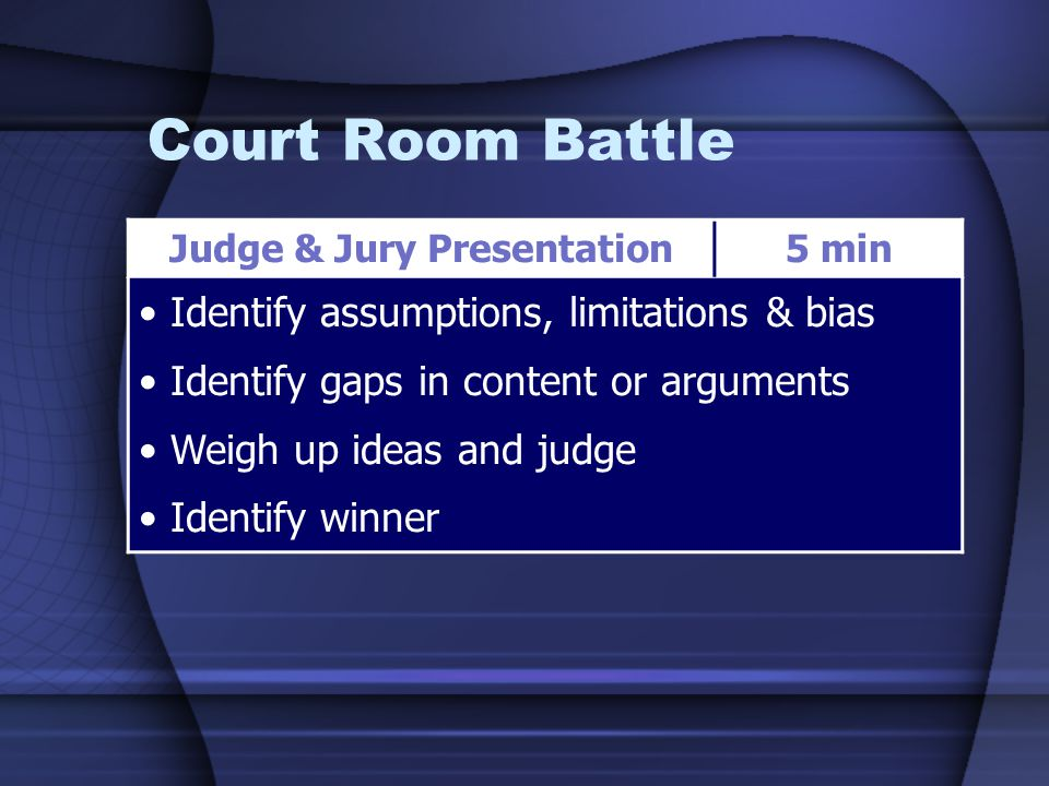 Court Room Battle Judge & Jury Presentation5 min Identify assumptions, limitations & bias Identify gaps in content or arguments Weigh up ideas and judge Identify winner