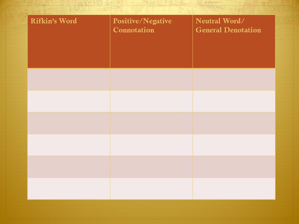 Rifkin's WordPositive/Negative Connotation Neutral Word/ General Denotation