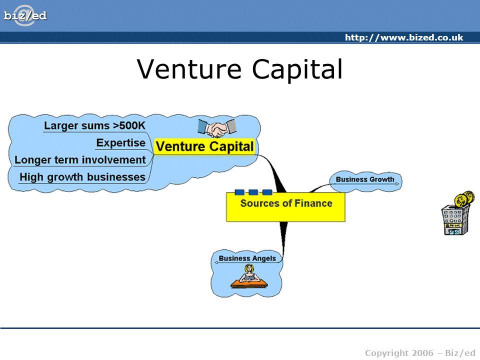 http://www.bized.co.uk Copyright 2006 – Biz/ed Venture Capital