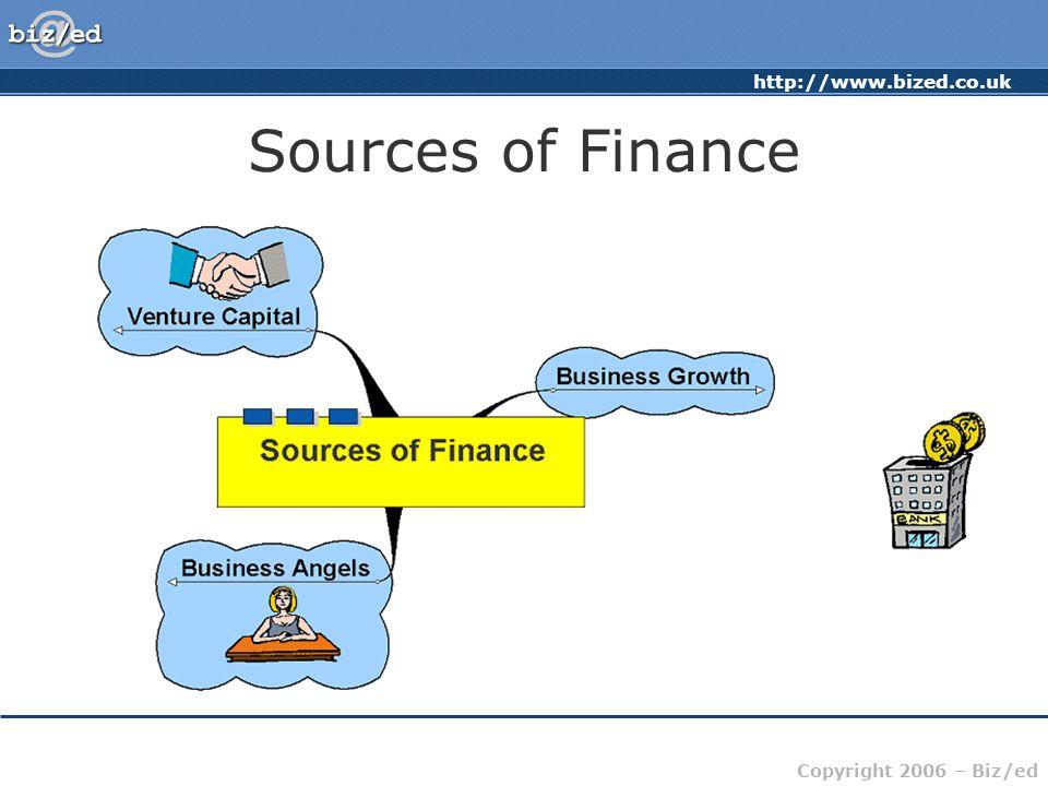 http://www.bized.co.uk Copyright 2006 – Biz/ed Sources of Finance