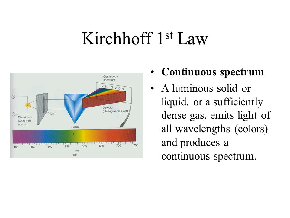 Kirchhoff 1 st Law Continuous spectrum A luminous solid or liquid, or a sufficiently dense gas, emits light of all wavelengths (colors) and produces a
