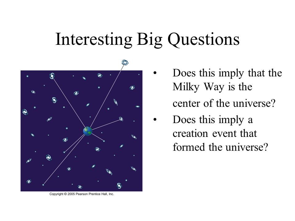 Interesting Big Questions Does this imply that the Milky Way is the center of the universe.
