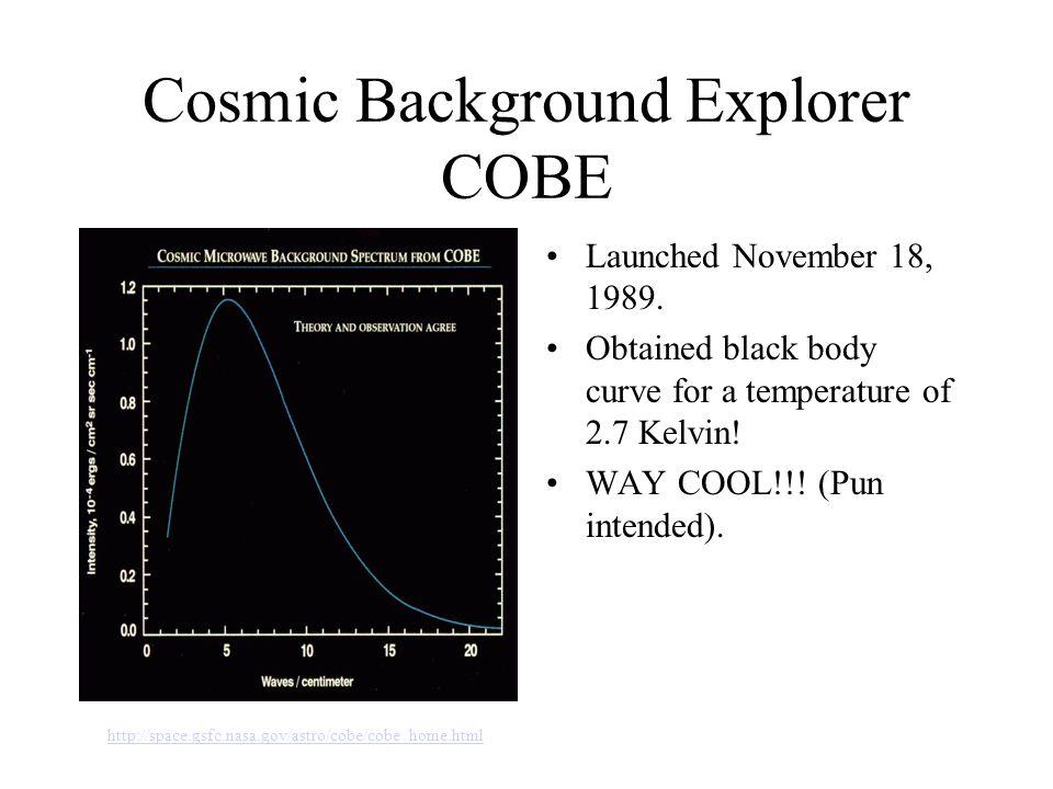 Cosmic Background Explorer COBE Launched November 18, 1989.