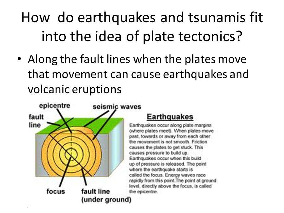 How do earthquakes and tsunamis fit into the idea of plate tectonics.