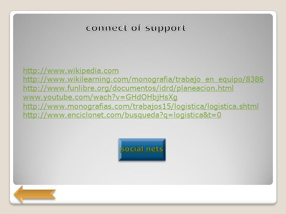 http://www.wikipedia.com http://www.funlibre.org/documentos/idrd/planeacion.html www.youtube.com/wach?v=GHdOHbjHsXg http://www.monografias.com/trabajos15/logistica/logistica.shtml http://www.wikilearning.com/monografia/trabajo_en_equipo/8386 http://www.enciclonet.com/busqueda?q=logistica&t=0