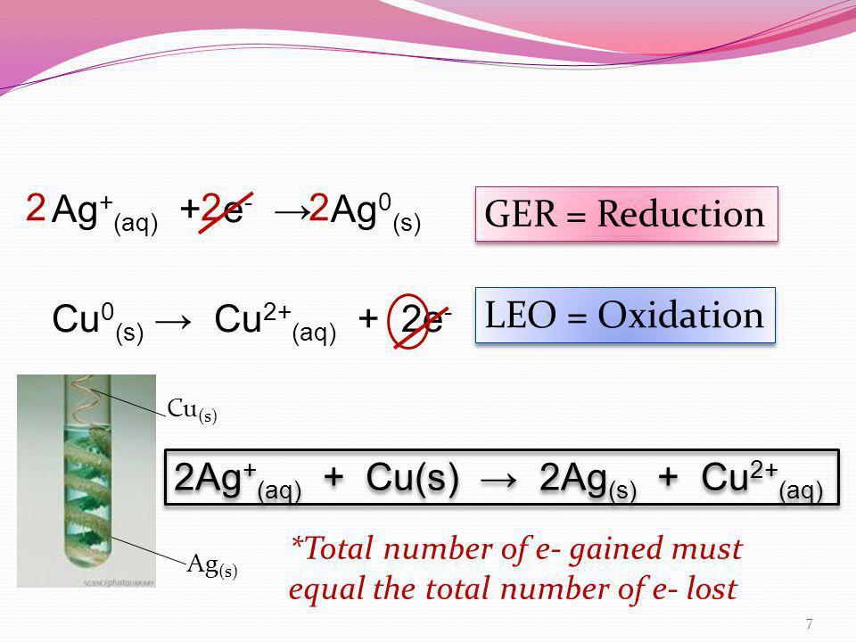 Ag + (aq) + e - → Ag 0 (s) Cu 0 (s) → Cu 2+ (aq) + 2e - 7 GER = Reduction LEO = Oxidation 2Ag + (aq) + Cu(s) → 2Ag (s) + Cu 2+ (aq) 222 Ag (s) Cu (s)