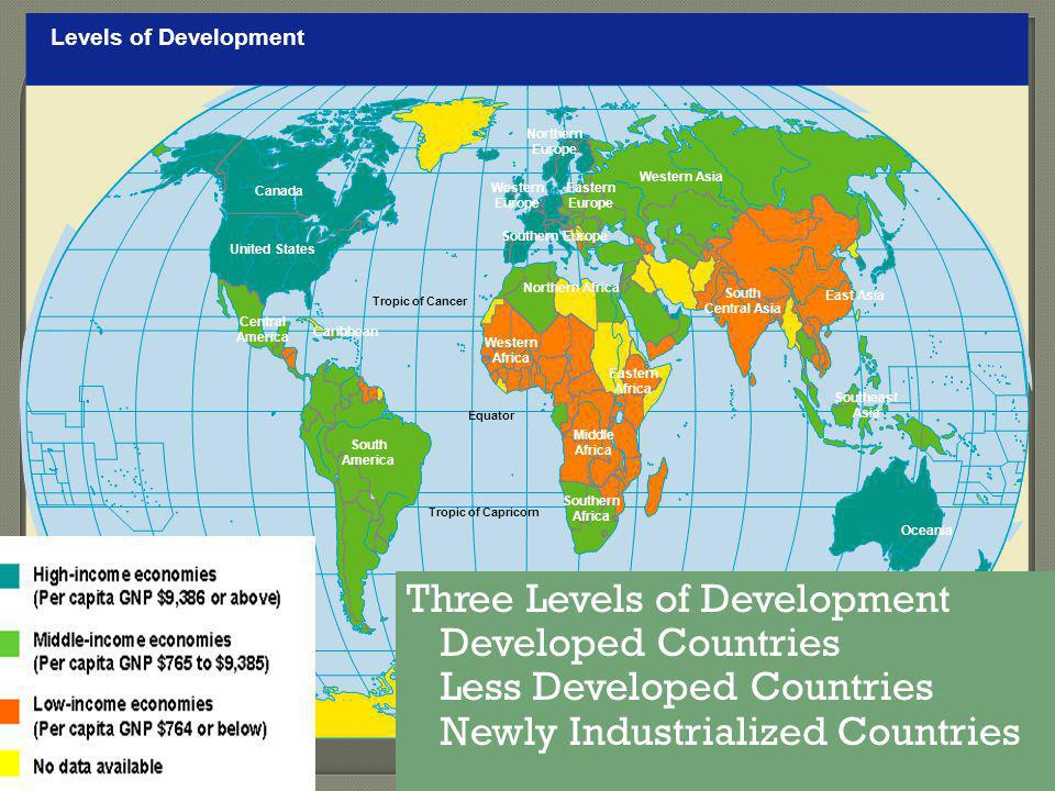 Levels of Development South America Central America Caribbean United States Canada Southern Africa Middle Africa Eastern Africa Western Africa Norther