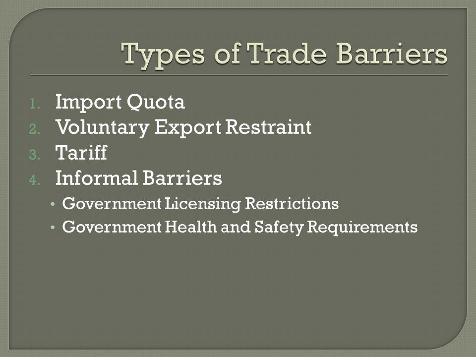 The overall impact of trade barriers is that they limit supply.