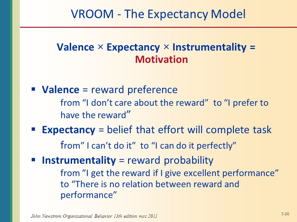 VROOM - The Expectancy Model Valence × Expectancy × Instrumentality = Motivation  Valence = reward preference from I don't care about the reward to I prefer to have the reward  Expectancy = belief that effort will complete task f rom I can't do it to I can do it perfectly  Instrumentality = reward probability from I get the reward if I give excellent performance to There is no relation between reward and performance 5-30