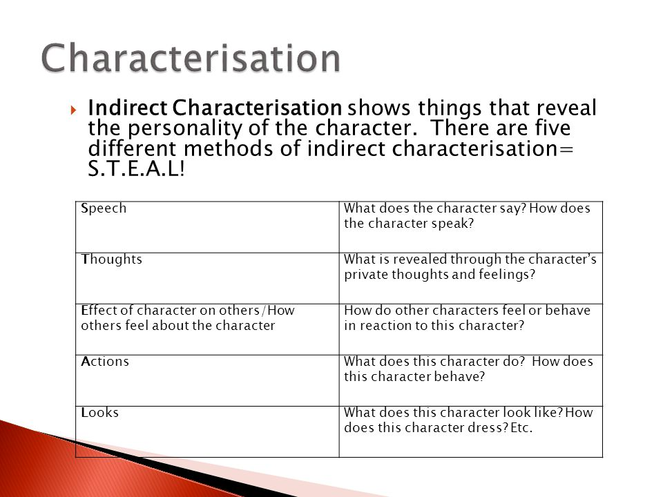  Indirect Characterisation shows things that reveal the personality of the character. There are five different methods of indirect characterisation=