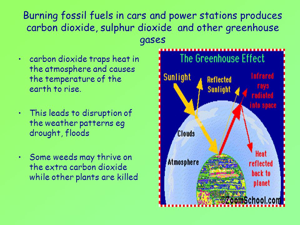 Burning fossil fuels in cars and power stations produces carbon dioxide, sulphur dioxide and other greenhouse gases carbon dioxide traps heat in the a
