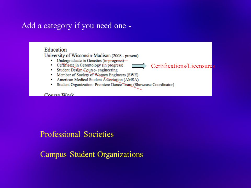 Certifications/Licensures Add a category if you need one - Professional Societies Campus Student Organizations