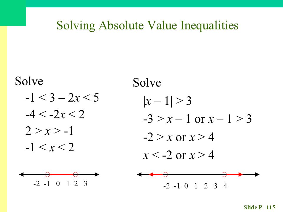 Slide P- 115 Solve -1 < 3 – 2x < 5 -4 < -2x < 2 2 > x > < x < 2 Solve |x – 1| > 3 -3 > x – 1 or x – 1 > 3 -2 > x or x > 4 x Solving Absolute Value Inequalities