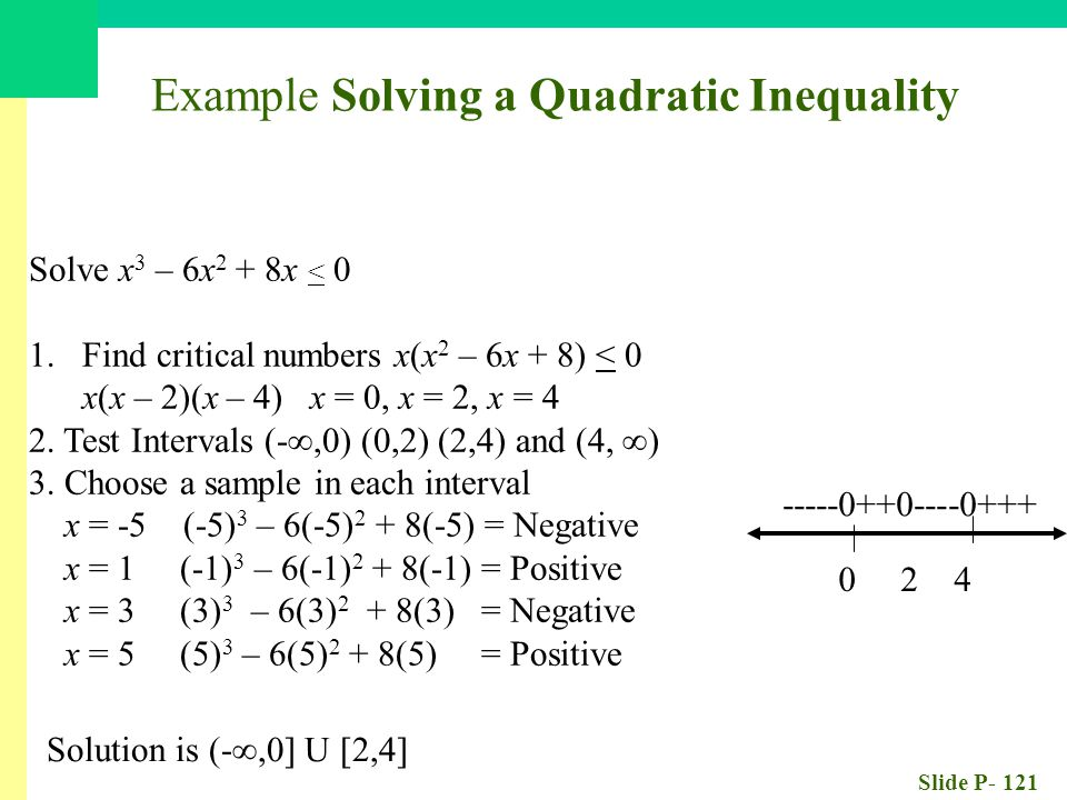 Slide P- 121 Solve x 3 – 6x 2 + 8x < 0 1.Find critical numbers x(x 2 – 6x + 8) < 0 x(x – 2)(x – 4) x = 0, x = 2, x = 4 2.